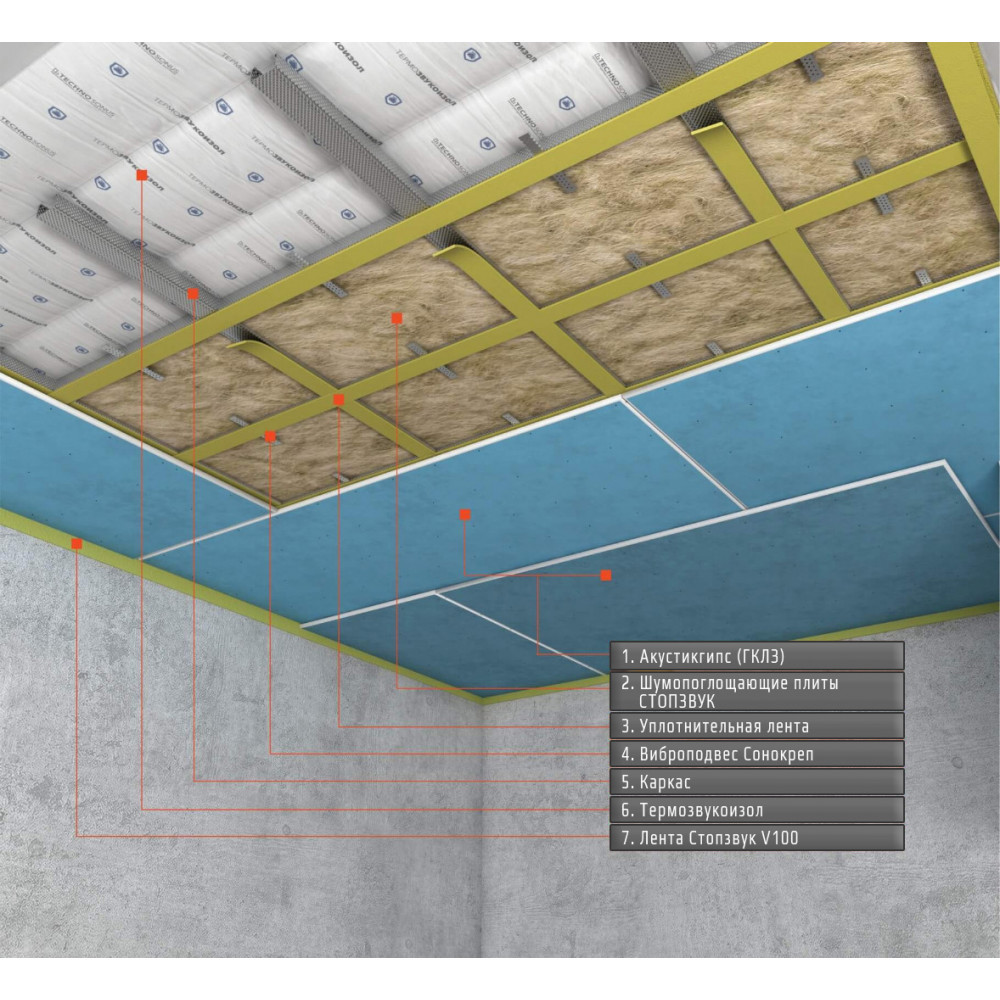 Базовая каркасная система звукоизоляции потолка ~1276 руб. за м²