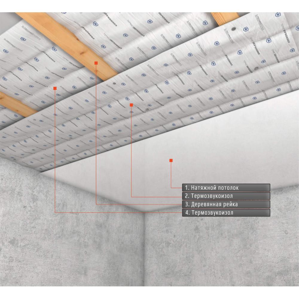 Базовая система звукоизоляции под натяжной потолок ~625 руб. за м²