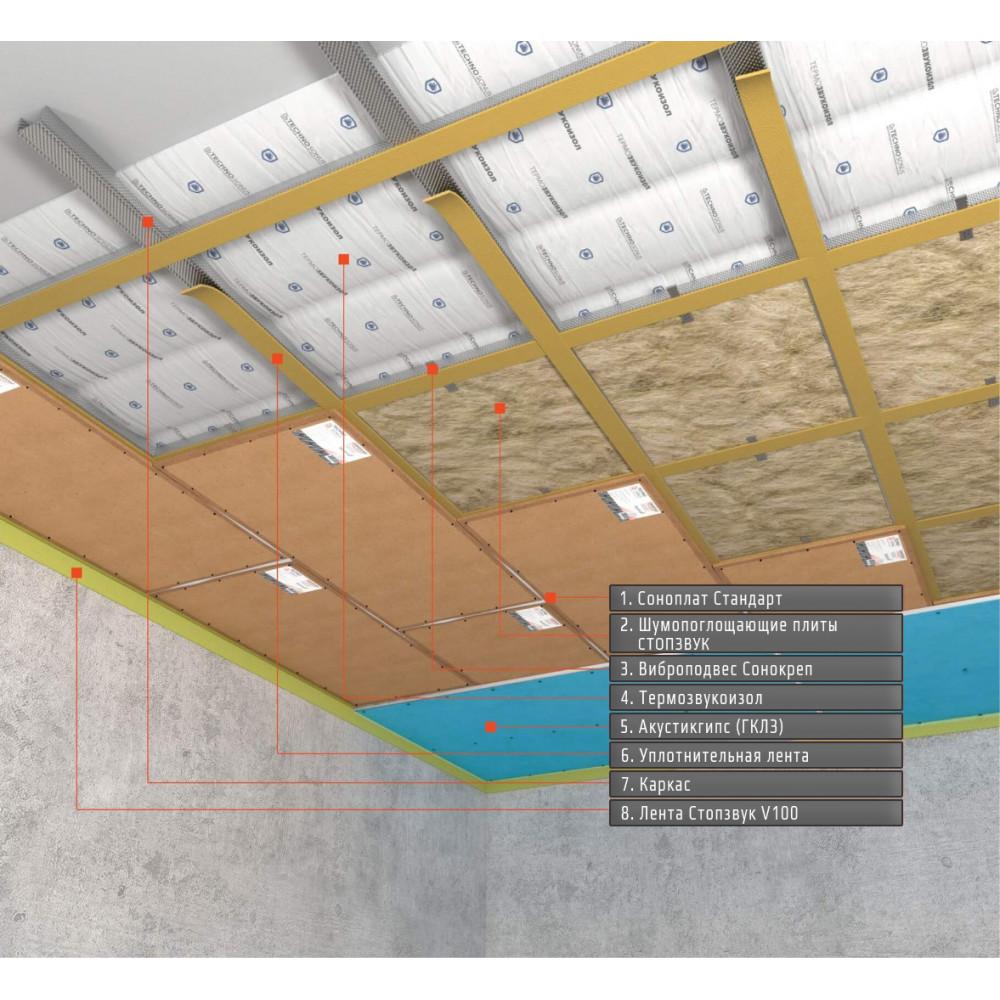 """Каркасная система звукоизоляции потолка """"Стандарт П"""" ~2490 руб. за м²"""