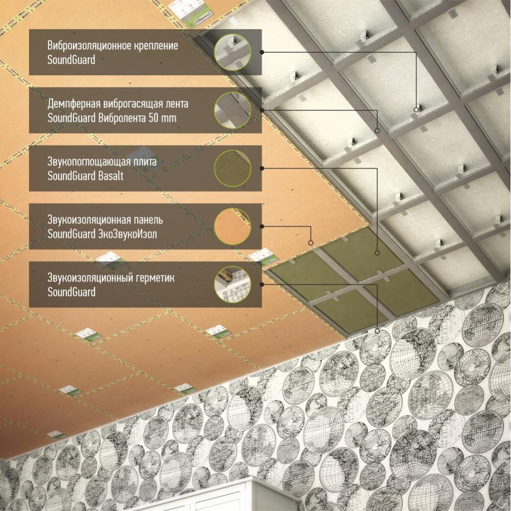 """Звукоизоляция под натяжной потолок система """"Стандарт"""" ~2514 руб. за м²"""