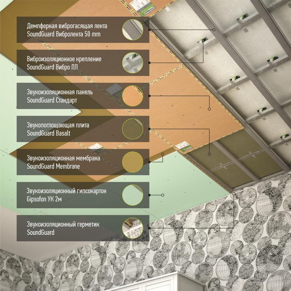 """Звукоизоляция потолка - система """"Стандарт+ Комфорт"""" ~4605 руб. за м²"""