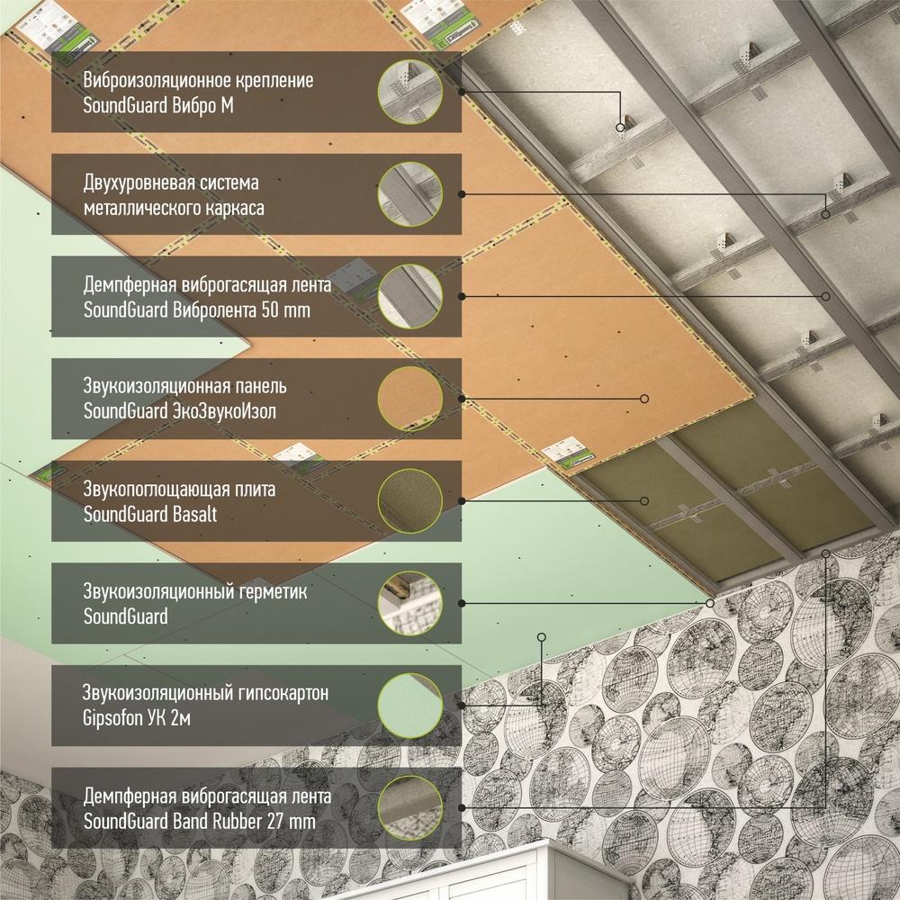 """Звукоизоляция потолка система """"Стандарт+"""" ~2928 руб. за м²"""
