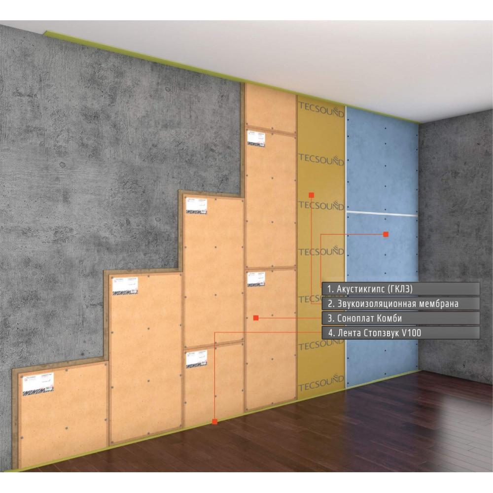 "Бескаркасная система звукоизоляции стен ""Слим Премиум"" ~4153 руб. за м²"