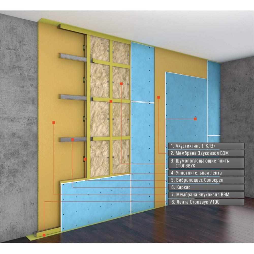 """Каркасная система звукоизоляции стен """"Премиум М"""" ~4466 руб. за м²"""