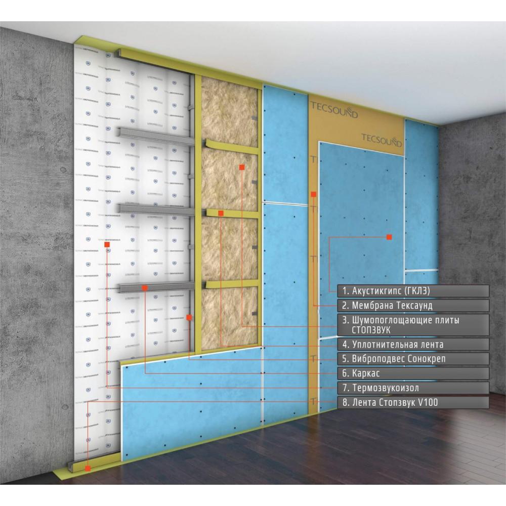 """Каркасная система звукоизоляции стен """"Стандарт М"""" ~3561 руб. за м²"""