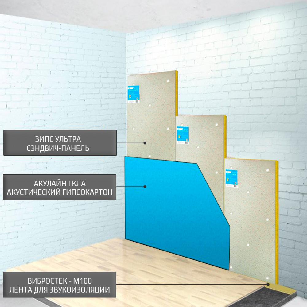 Бескаркасная звукоизоляция стен ЗИПС-III-Ультра ~3217 руб. за м²