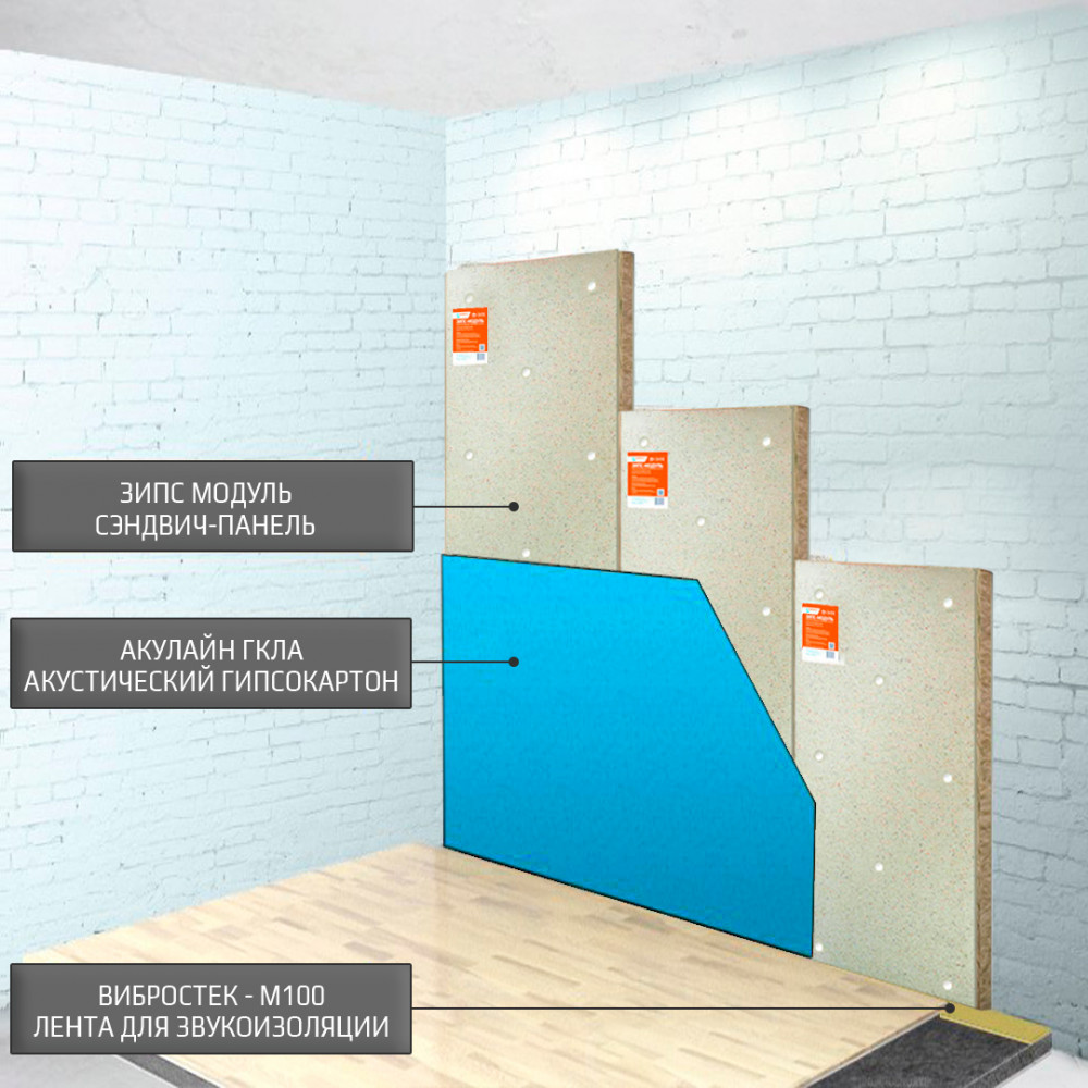 Бескаркасная звукоизоляция стен ЗИПС-Модуль ~2175 руб. за м²