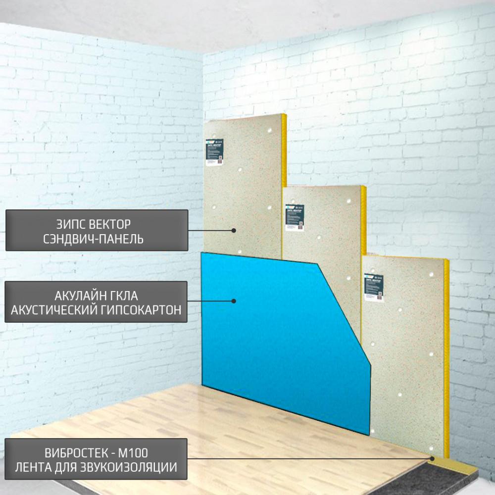Бескаркасная звукоизоляция стен ЗИПС-Вектор ~2349 руб. за м²