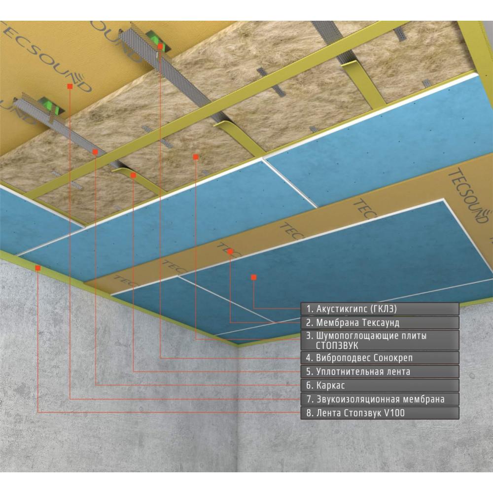 """Каркасная система звукоизоляции потолка """"Премиум М"""" ~6009 руб. за м²"""