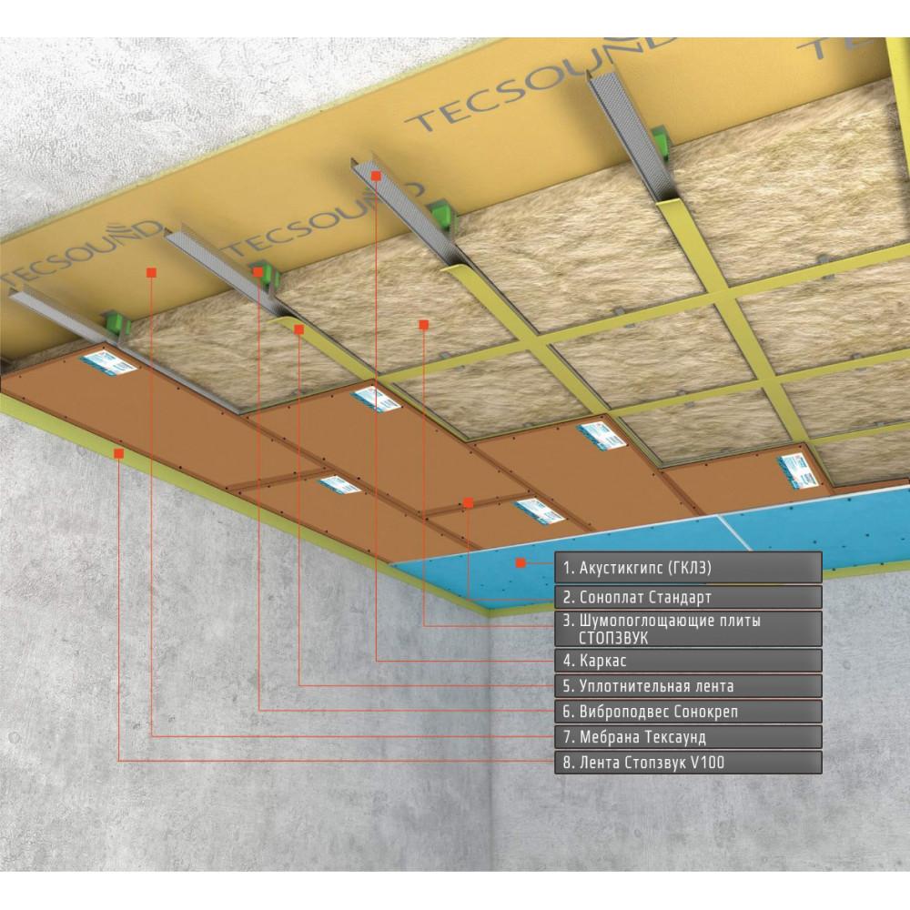 """Каркасная система звукоизоляции потолка """"Премиум П"""" ~4674 руб. за м²"""