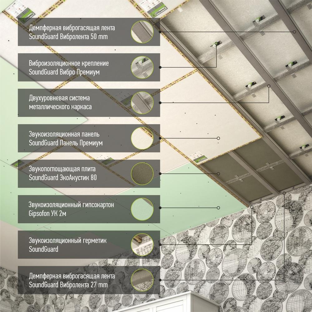 """Каркасная звукоизоляция потолка системы """"Премиум"""" ~3984 руб. за м²"""